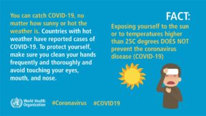 WHO COVID-19 Myth Busters